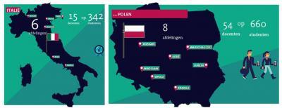 Factsheets Polen en Italië